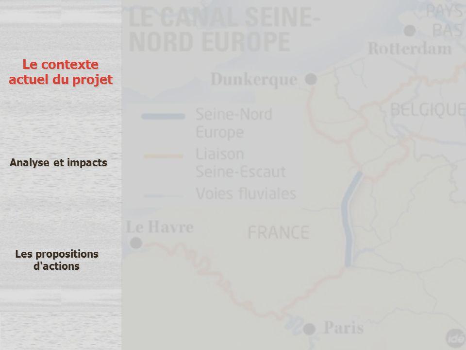 Le contexte actuel du projet Analyse et impacts Les propositions d actions