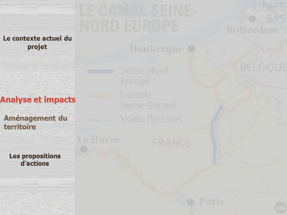 Le contexte actuel du projet Analyse et impacts Les propositions d actions Aménagement du territoire