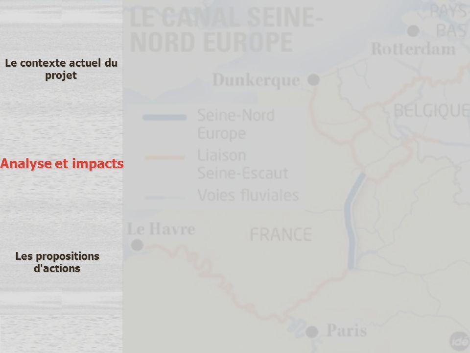 Le contexte actuel du projet Les propositions d actions Analyse et impacts