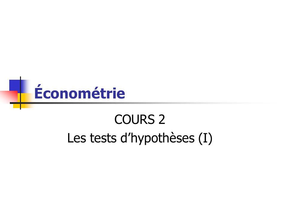 Économétrie COURS 2 Les tests dhypothèses (I)