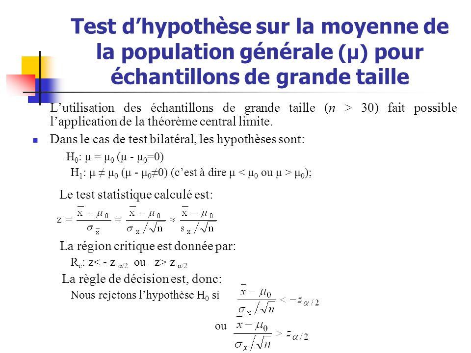 Test dhypothèse sur la moyenne de la population générale (μ) pour échantillons de grande taille Lutilisation des échantillons de grande taille (n > 30