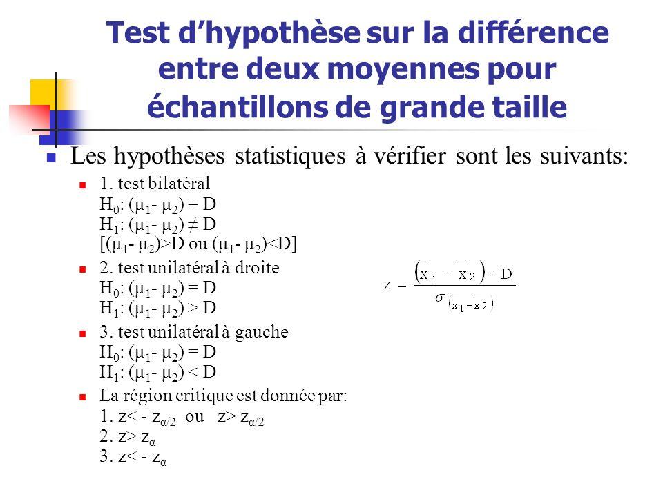 Test dhypothèse sur la différence entre deux moyennes pour échantillons de grande taille Les hypothèses statistiques à vérifier sont les suivants: 1.