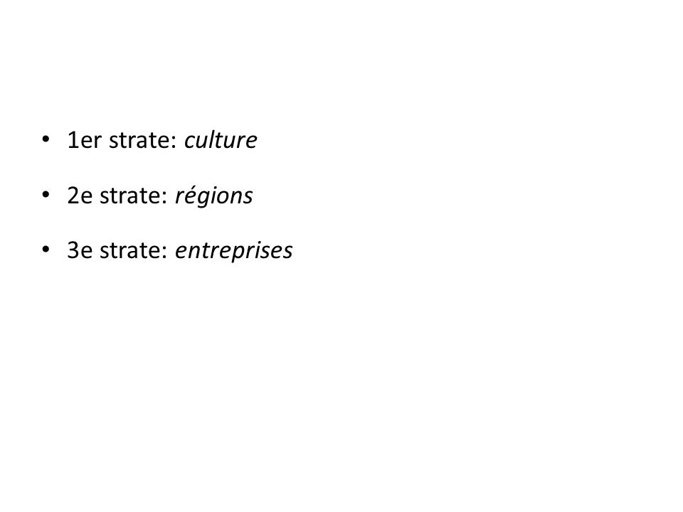 1er strate: culture 2e strate: régions 3e strate: entreprises