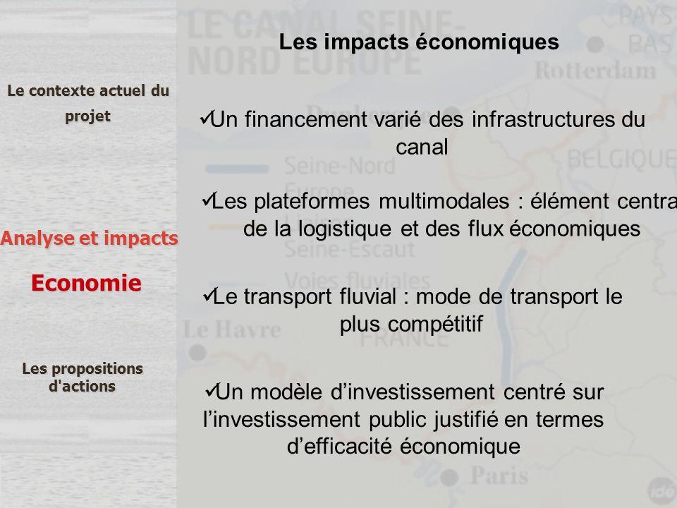 Le contexte actuel du projet Analyse et impacts Les propositions d'actions Economie Un financement varié des infrastructures du canal Les plateformes
