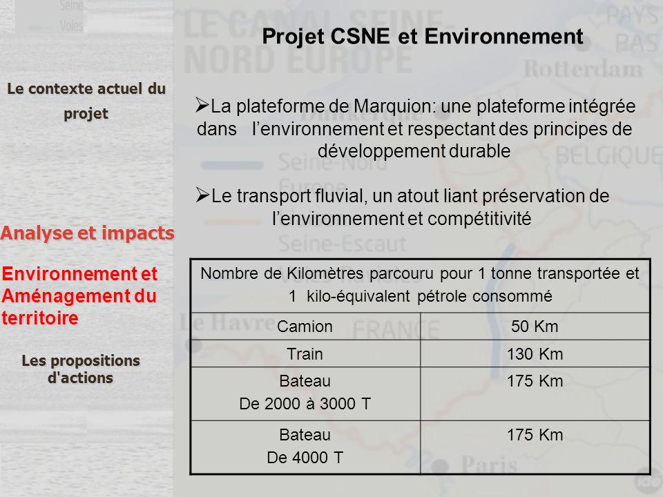 Le contexte actuel du projet Analyse et impacts Les propositions d'actions Environnement et Aménagement du territoire Projet CSNE et Environnement La