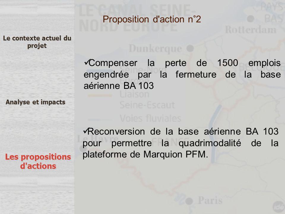 Le contexte actuel du projet Analyse et impacts Les propositions d'actions Compenser la perte de 1500 emplois engendrée par la fermeture de la base aé