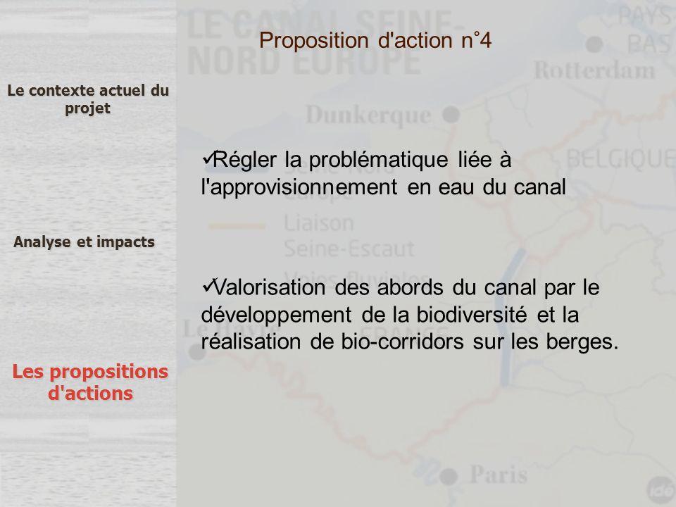 Le contexte actuel du projet Analyse et impacts Les propositions d'actions Régler la problématique liée à l'approvisionnement en eau du canal Valorisa