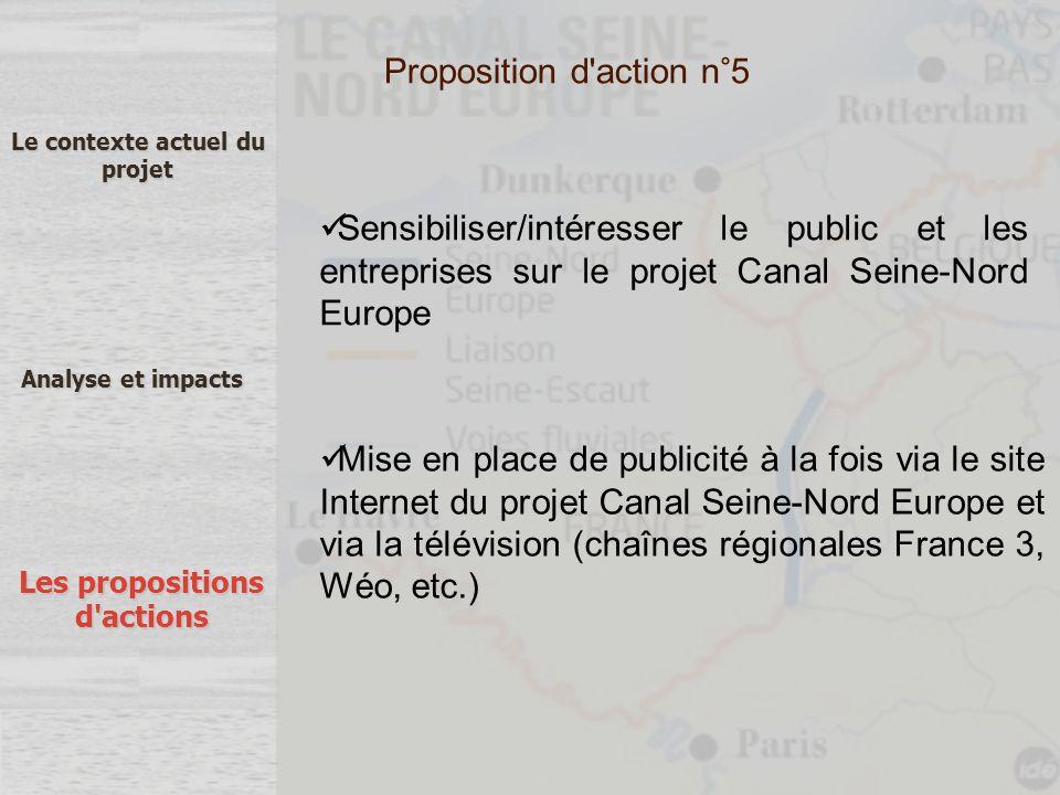 Le contexte actuel du projet Analyse et impacts Les propositions d'actions Sensibiliser/intéresser le public et les entreprises sur le projet Canal Se