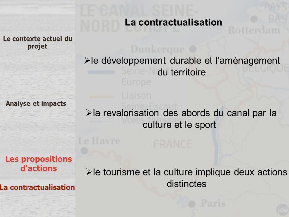 Le contexte actuel du projet Analyse et impacts Les propositions d'actions La contractualisation le développement durable et laménagement du territoir