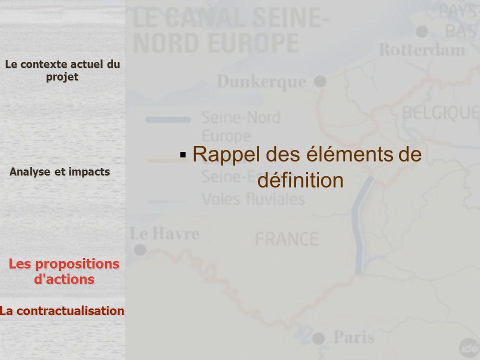 Rappel des éléments de définition Le contexte actuel du projet Analyse et impacts Les propositions d'actions La contractualisation