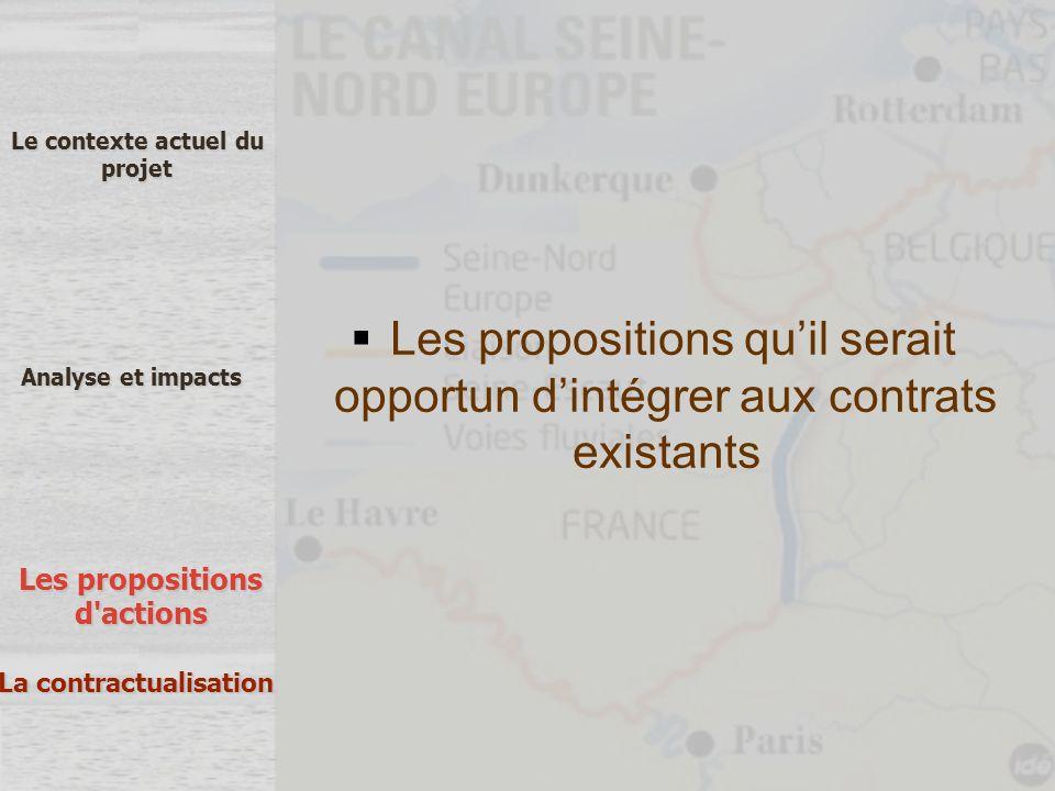 Les propositions quil serait opportun dintégrer aux contrats existants Le contexte actuel du projet Analyse et impacts Les propositions d'actions La c