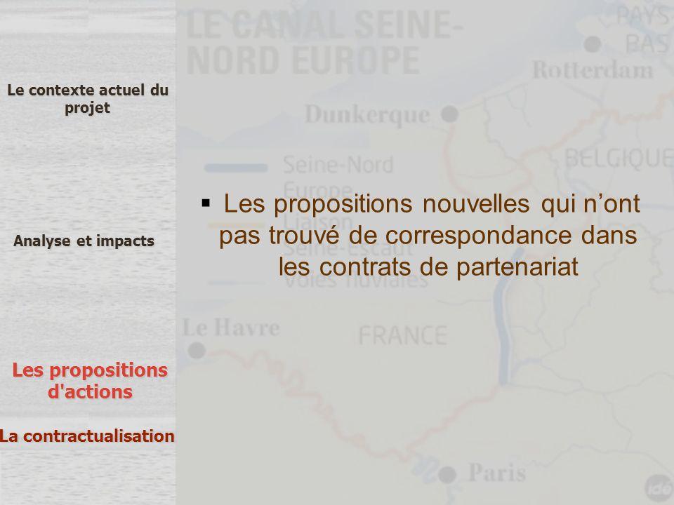 Les propositions nouvelles qui nont pas trouvé de correspondance dans les contrats de partenariat Les propositions d'actions Analyse et impacts Le con