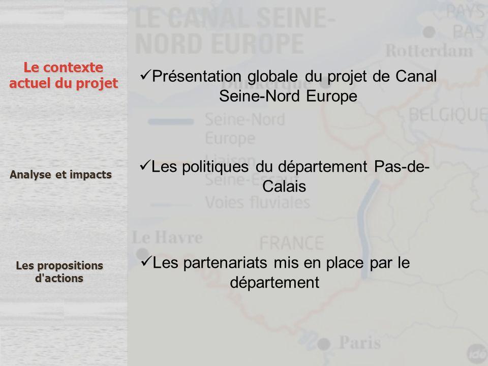 Le contexte actuel du projet Analyse et impacts Les propositions d'actions Les partenariats mis en place par le département Les politiques du départem