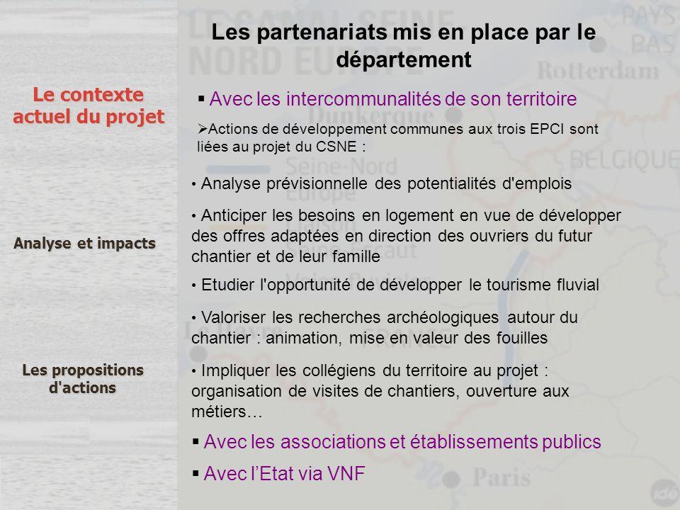 Les partenariats mis en place par le département Avec les intercommunalités de son territoire Analyse prévisionnelle des potentialités d'emplois Antic