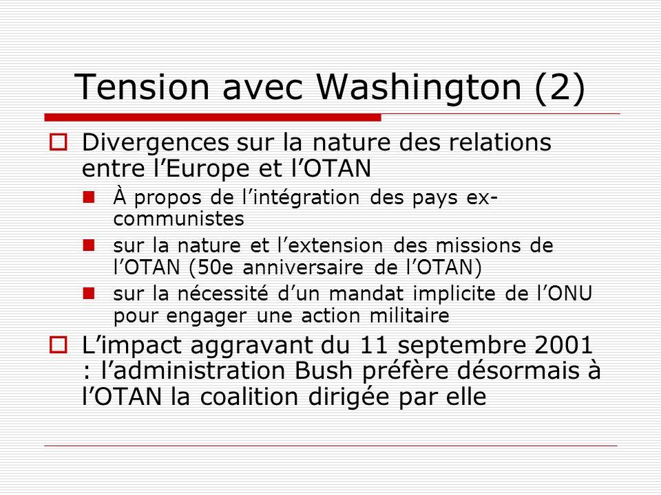 Tension avec Washington (2) Divergences sur la nature des relations entre lEurope et lOTAN À propos de lintégration des pays ex- communistes sur la nature et lextension des missions de lOTAN (50e anniversaire de lOTAN) sur la nécessité dun mandat implicite de lONU pour engager une action militaire Limpact aggravant du 11 septembre 2001 : ladministration Bush préfère désormais à lOTAN la coalition dirigée par elle