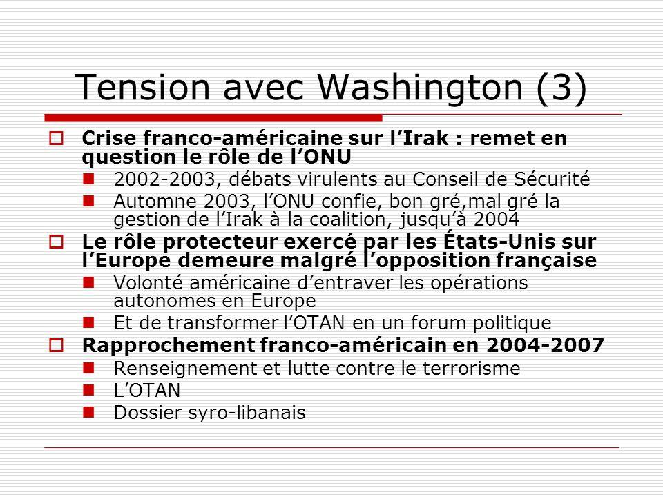 Tension avec Washington (3) Crise franco-américaine sur lIrak : remet en question le rôle de lONU 2002-2003, débats virulents au Conseil de Sécurité Automne 2003, lONU confie, bon gré,mal gré la gestion de lIrak à la coalition, jusquà 2004 Le rôle protecteur exercé par les États-Unis sur lEurope demeure malgré lopposition française Volonté américaine dentraver les opérations autonomes en Europe Et de transformer lOTAN en un forum politique Rapprochement franco-américain en 2004-2007 Renseignement et lutte contre le terrorisme LOTAN Dossier syro-libanais