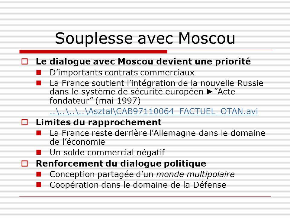 Souplesse avec Moscou Le dialogue avec Moscou devient une priorité Dimportants contrats commerciaux La France soutient lintégration de la nouvelle Russie dans le système de sécurité européen Acte fondateur (mai 1997)..\..\..\..\Asztal\CAB97110064_FACTUEL_OTAN.avi Limites du rapprochement La France reste derrière lAllemagne dans le domaine de léconomie Un solde commercial négatif Renforcement du dialogue politique Conception partagée dun monde multipolaire Coopération dans le domaine de la Défense