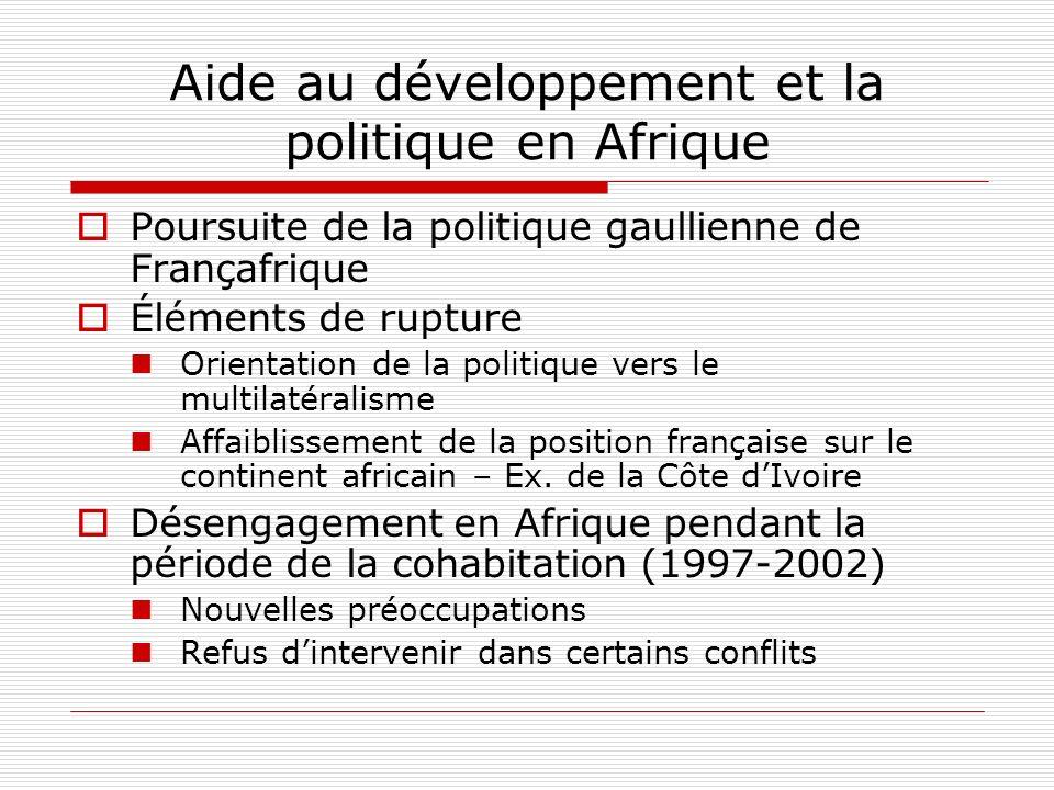 Aide au développement et la politique en Afrique Poursuite de la politique gaullienne de Françafrique Éléments de rupture Orientation de la politique vers le multilatéralisme Affaiblissement de la position française sur le continent africain – Ex.