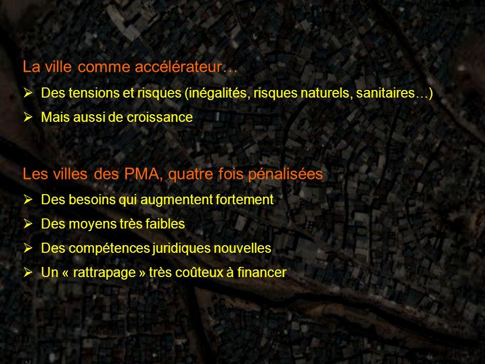 La ville comme accélérateur… Des tensions et risques (inégalités, risques naturels, sanitaires…) Mais aussi de croissance Les villes des PMA, quatre f