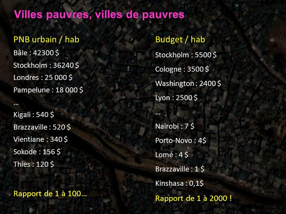 Villes pauvres, villes de pauvres PNB urbain / hab Bâle : 42300 $ Stockholm : 36240 $ Londres : 25 000 $ Pampelune : 18 000 $ … Kigali : 540 $ Brazzav