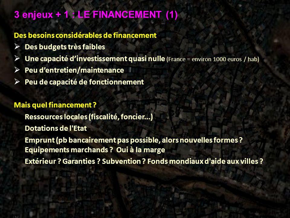 Des besoins considérables de financement Des budgets très faibles Une capacité dinvestissement quasi nulle (France = environ 1000 euros / hab) Peu dentretien/maintenance Peu de capacité de fonctionnement Mais quel financement .