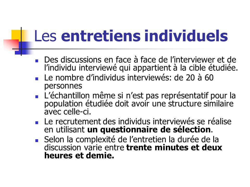 Les entretiens individuels Des discussions en face à face de linterviewer et de lindividu interviewé qui appartient à la cible étudiée. Le nombre dind