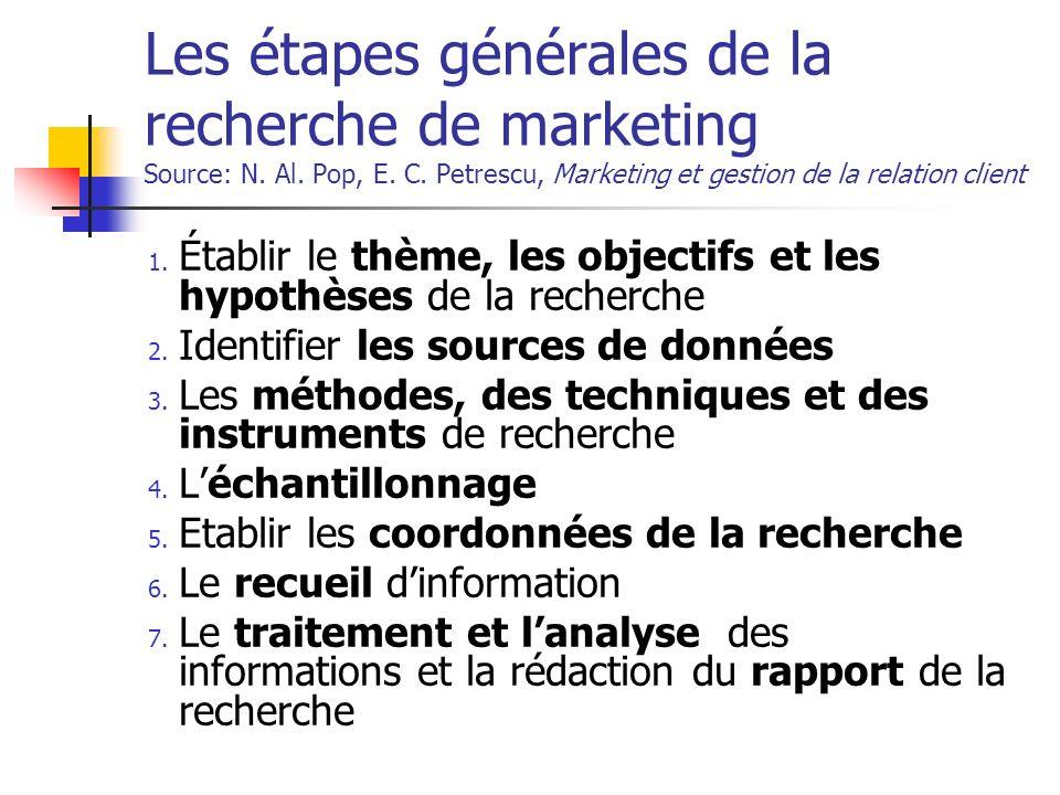 Les étapes générales de la recherche de marketing Source: N. Al. Pop, E. C. Petrescu, Marketing et gestion de la relation client 1. Établir le thème,