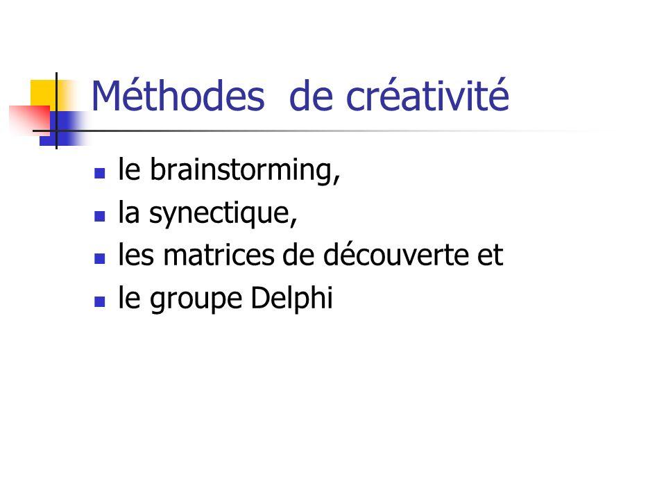 Méthodes de créativité le brainstorming, la synectique, les matrices de découverte et le groupe Delphi