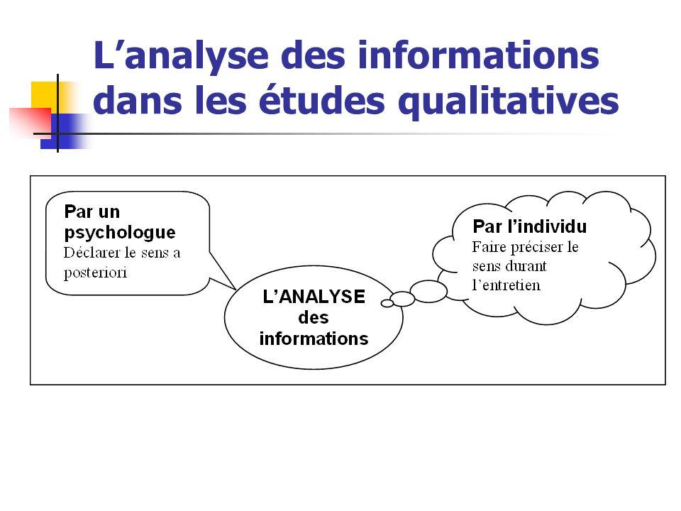 Lanalyse des informations dans les études qualitatives