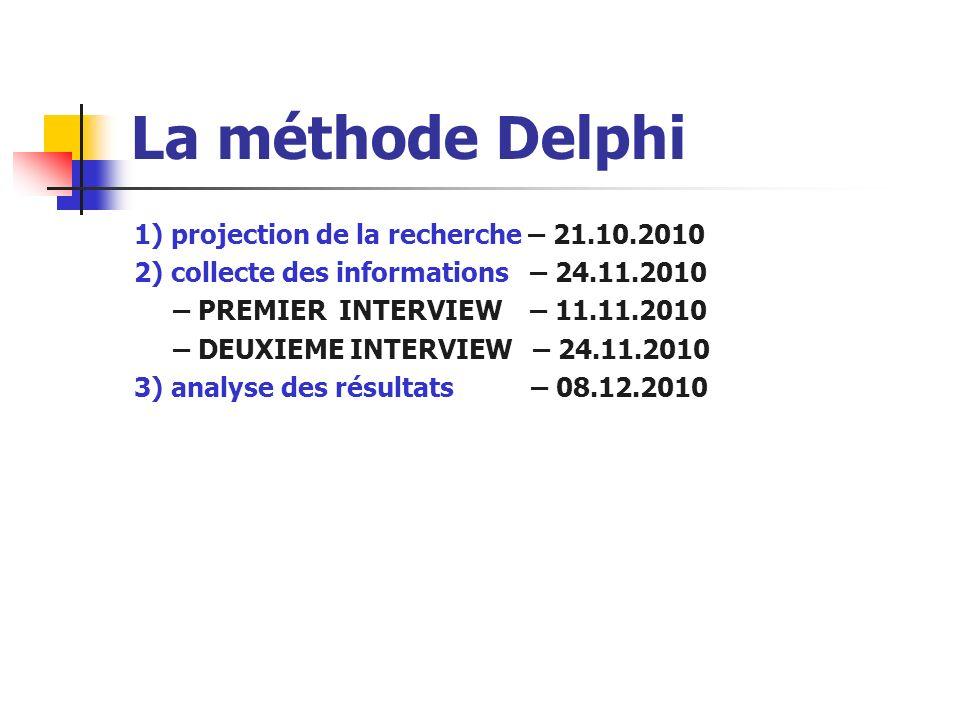 1) projection de la recherche – 21.10.2010 2) collecte des informations – 24.11.2010 – PREMIER INTERVIEW – 11.11.2010 – DEUXIEME INTERVIEW – 24.11.201
