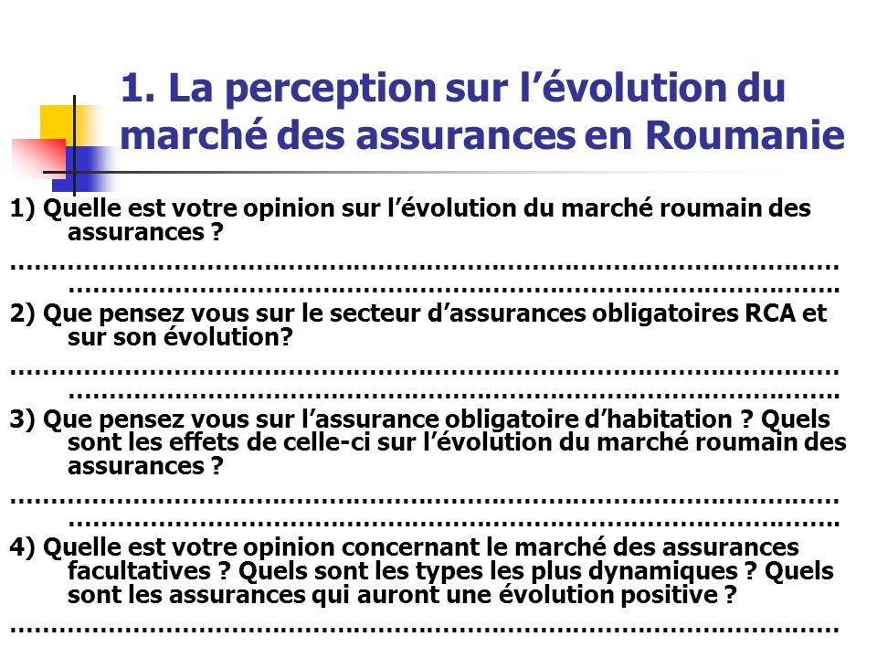 1. La perception sur lévolution du marché des assurances en Roumanie 1) Quelle est votre opinion sur lévolution du marché roumain des assurances ? ………