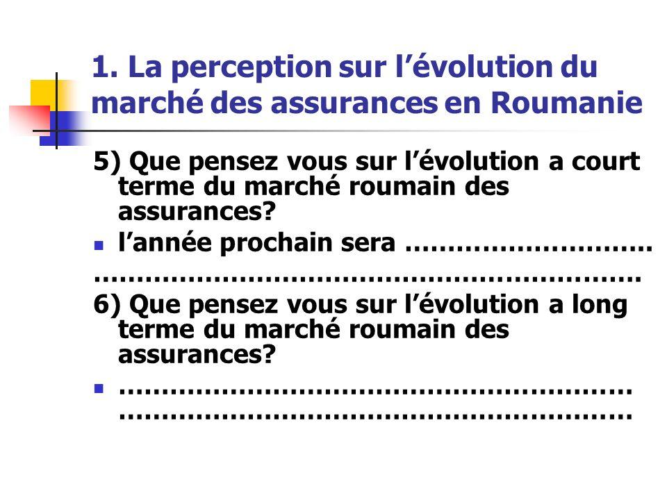 1. La perception sur lévolution du marché des assurances en Roumanie 5) Que pensez vous sur lévolution a court terme du marché roumain des assurances?