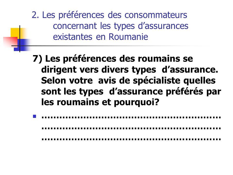 2. Les préférences des consommateurs concernant les types dassurances existantes en Roumanie 7) Les préférences des roumains se dirigent vers divers t