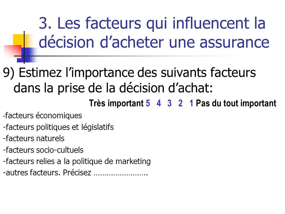 3. Les facteurs qui influencent la décision dacheter une assurance 9) Estimez limportance des suivants facteurs dans la prise de la décision dachat: T