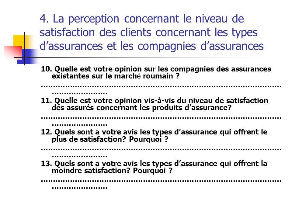4. La perception concernant le niveau de satisfaction des clients concernant les types dassurances et les compagnies dassurances 10. Quelle est votre