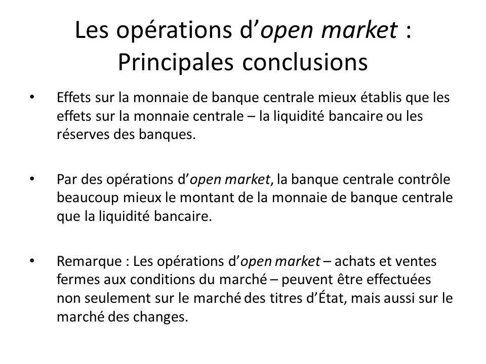 Les opérations dopen market : Principales conclusions Effets sur la monnaie de banque centrale mieux établis que les effets sur la monnaie centrale –
