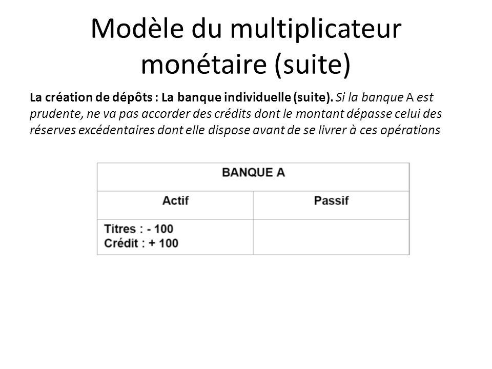 Modèle du multiplicateur monétaire (suite) La création de dépôts : La banque individuelle (suite). Si la banque A est prudente, ne va pas accorder des