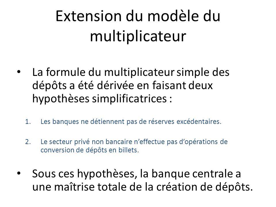 Extension du modèle du multiplicateur La formule du multiplicateur simple des dépôts a été dérivée en faisant deux hypothèses simplificatrices : 1.Les