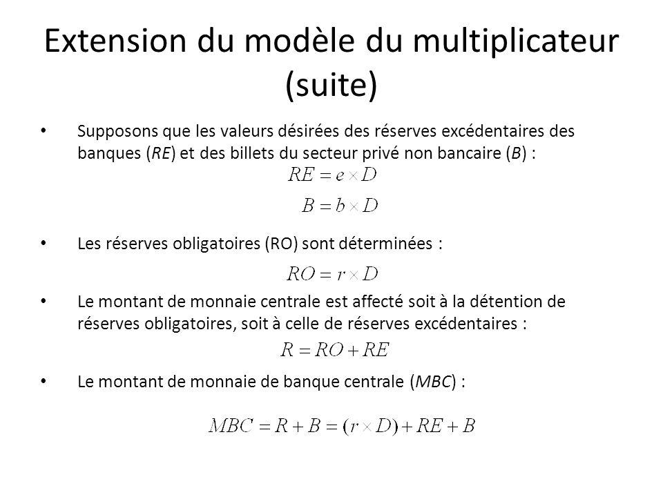 Extension du modèle du multiplicateur (suite) Supposons que les valeurs désirées des réserves excédentaires des banques (RE) et des billets du secteur