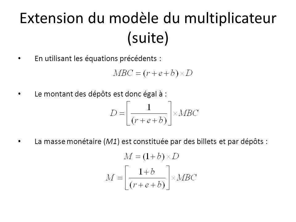 Extension du modèle du multiplicateur (suite) En utilisant les équations précédents : Le montant des dépôts est donc égal à : La masse monétaire (M1)