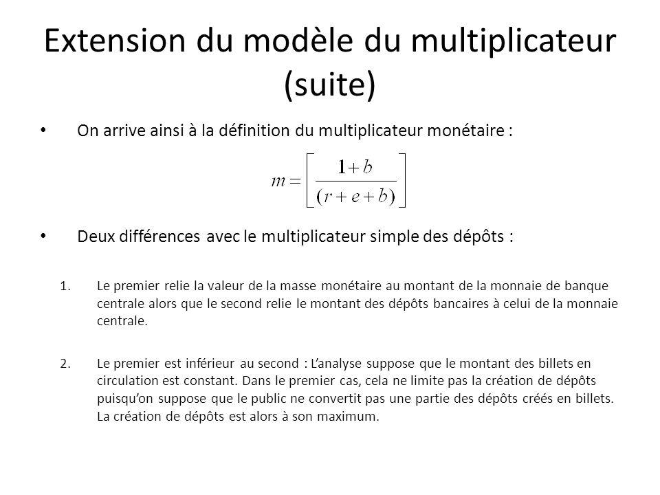 Extension du modèle du multiplicateur (suite) On arrive ainsi à la définition du multiplicateur monétaire : Deux différences avec le multiplicateur si