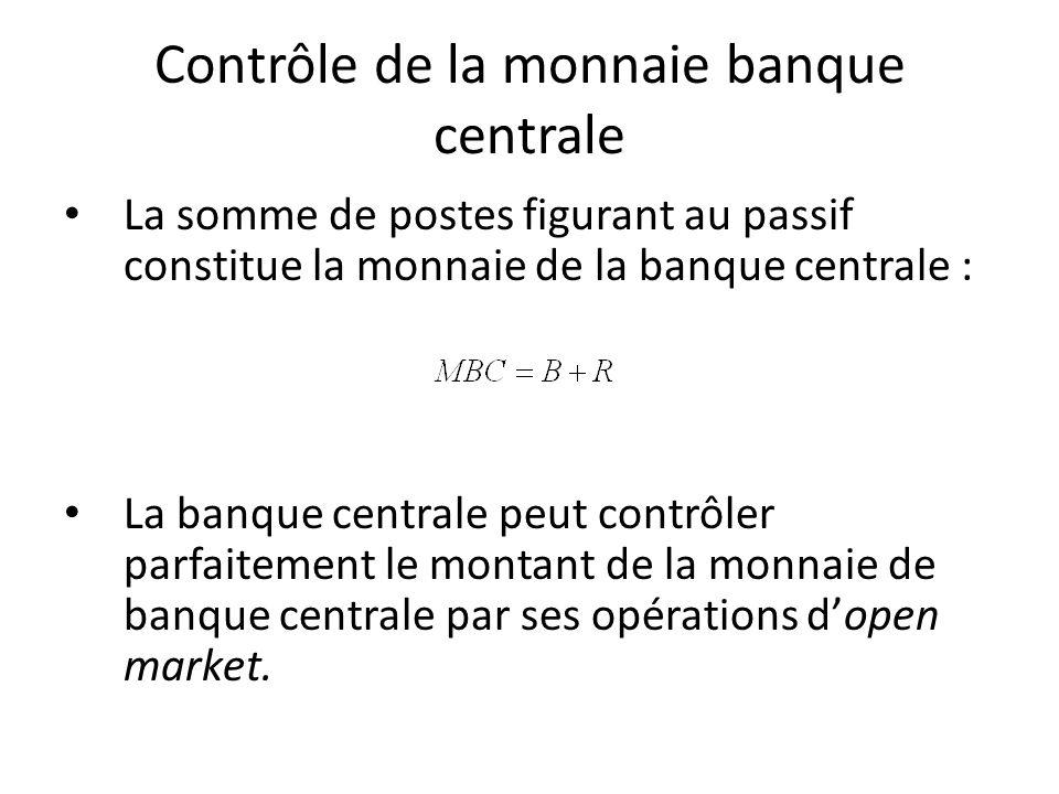 Contrôle de la monnaie banque centrale La somme de postes figurant au passif constitue la monnaie de la banque centrale : La banque centrale peut cont