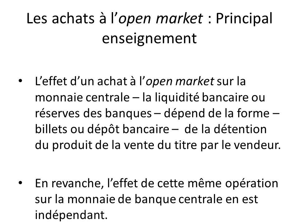 Les achats à lopen market : Principal enseignement Leffet dun achat à lopen market sur la monnaie centrale – la liquidité bancaire ou réserves des ban