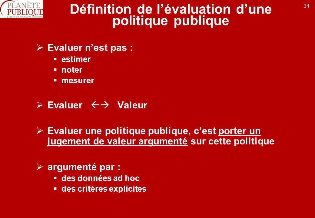 14 Définition de lévaluation dune politique publique Evaluer nest pas : estimer noter mesurer Evaluer Valeur Evaluer une politique publique, cest port