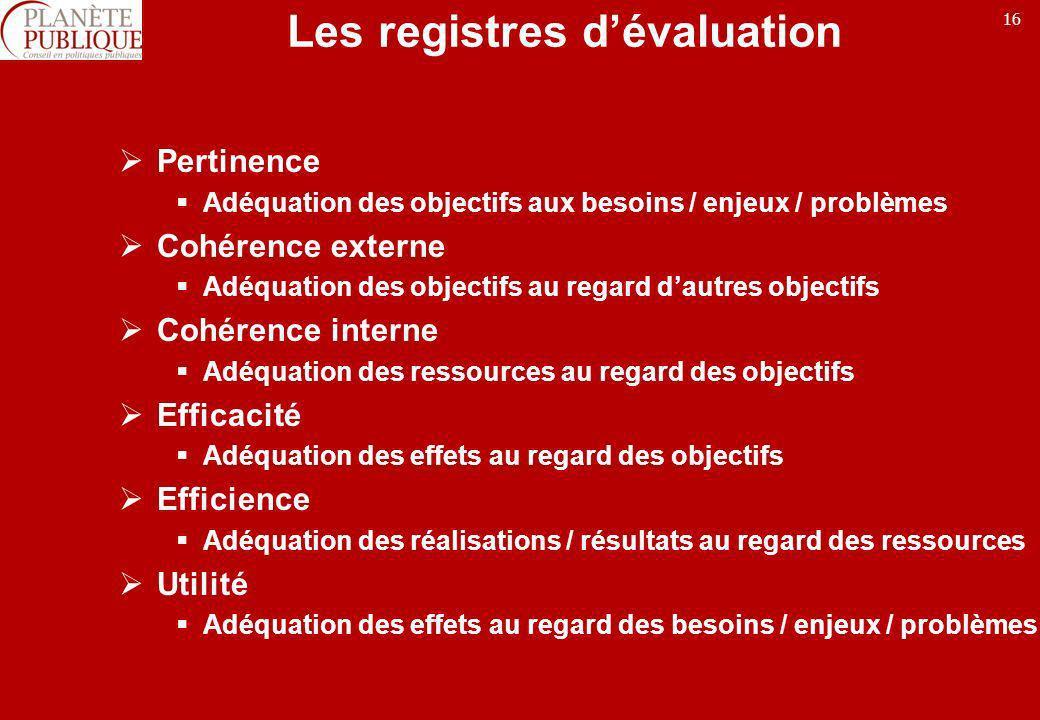 16 Les registres dévaluation Pertinence Adéquation des objectifs aux besoins / enjeux / problèmes Cohérence externe Adéquation des objectifs au regard