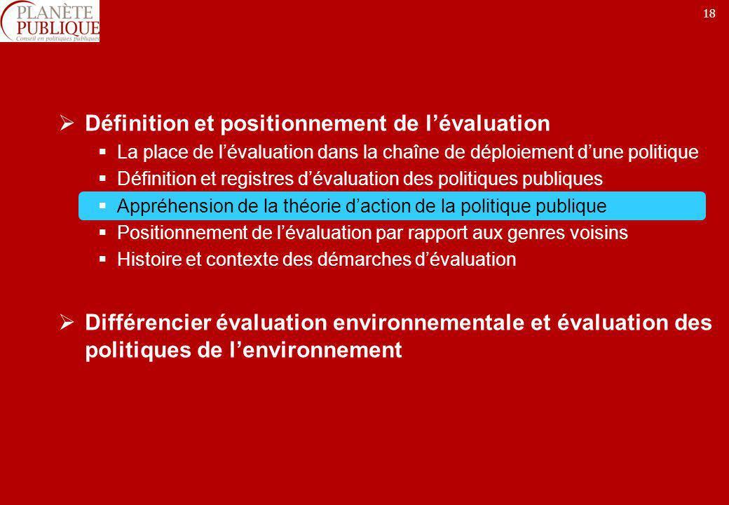 18 Définition et positionnement de lévaluation La place de lévaluation dans la chaîne de déploiement dune politique Définition et registres dévaluatio