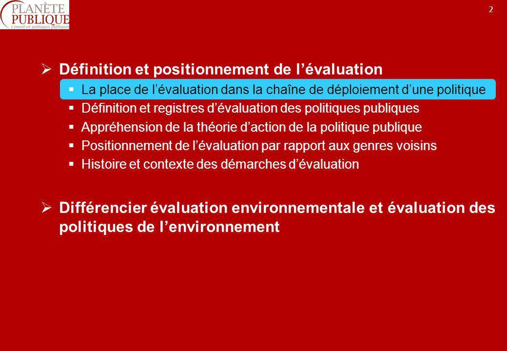 2 Définition et positionnement de lévaluation La place de lévaluation dans la chaîne de déploiement dune politique Définition et registres dévaluation