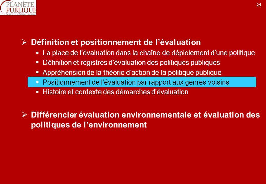 24 Définition et positionnement de lévaluation La place de lévaluation dans la chaîne de déploiement dune politique Définition et registres dévaluatio