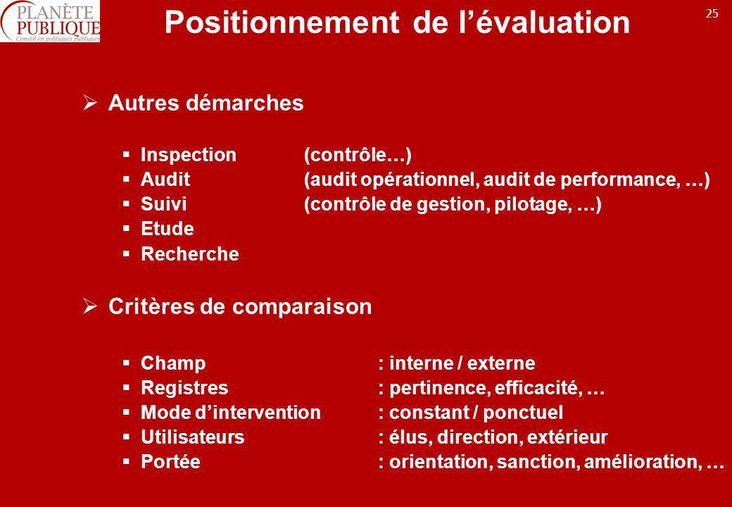 25 Positionnement de lévaluation Autres démarches Inspection(contrôle…) Audit (audit opérationnel, audit de performance, …) Suivi (contrôle de gestion