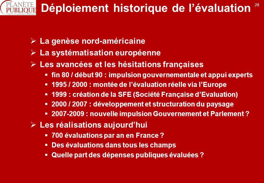 28 Déploiement historique de lévaluation La genèse nord-américaine La systématisation européenne Les avancées et les hésitations françaises fin 80 / d